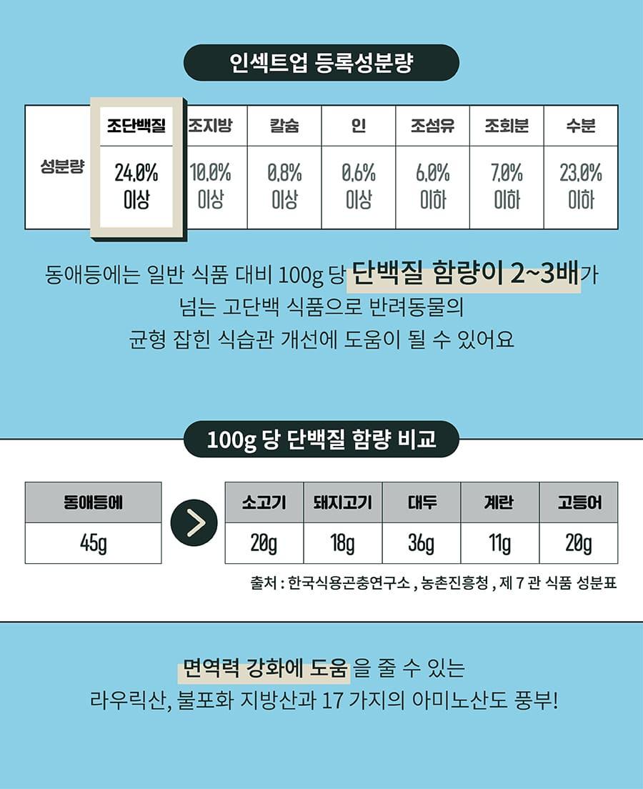 [EVENT] 인섹트업 하이포알러지 사료 (1.2kg)-상품이미지-7